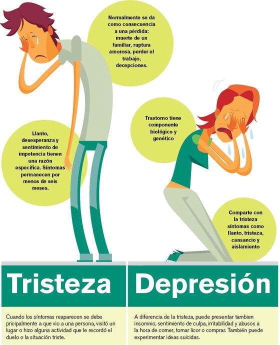 psicologo oviedo depresion