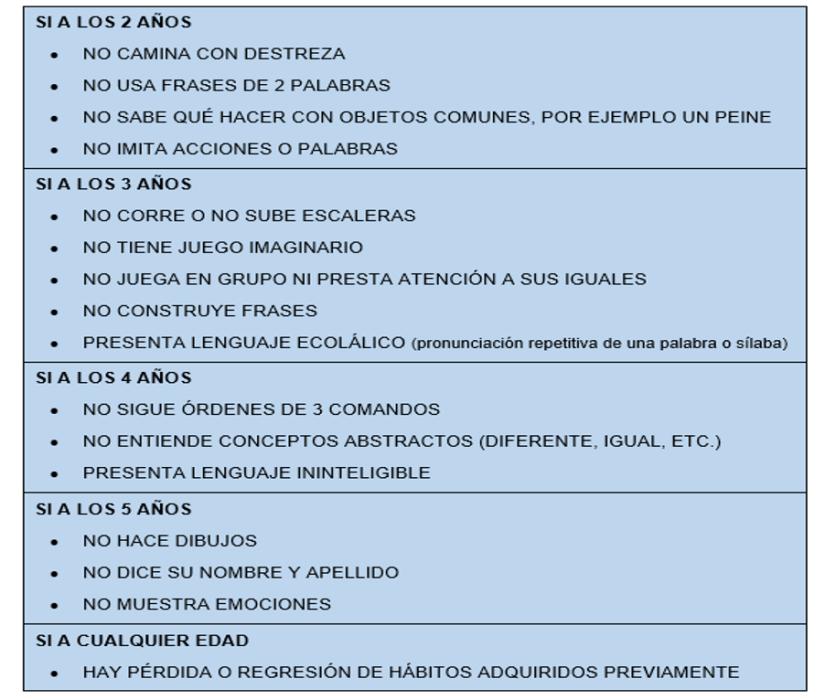 alerta_preescolar